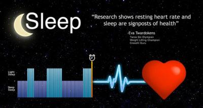 sleep quality with smart glasses