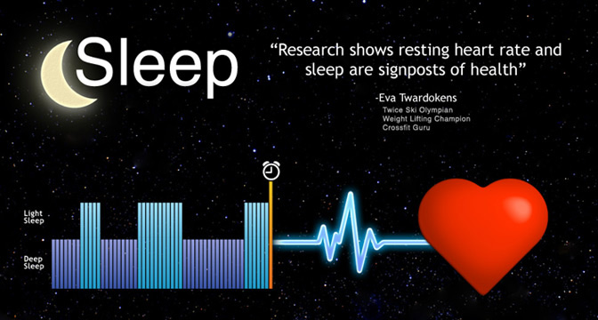 Is your sleep quality qualified?